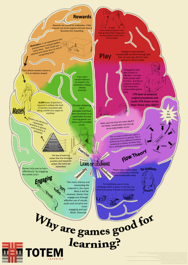 brain_seriousgame